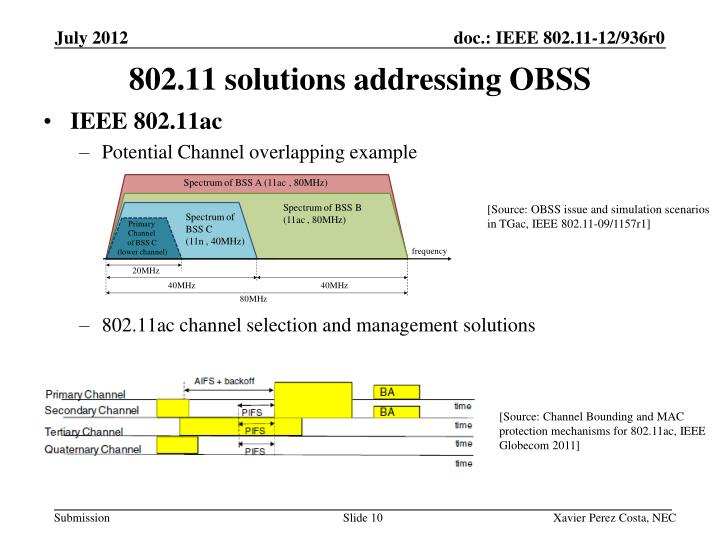 802.11 solutions addressing OBSS