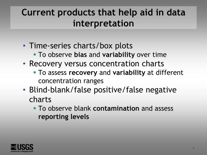 Current products that help aid in data interpretation