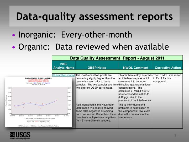 Data-quality assessment reports