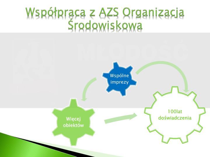 Współpraca z AZS Organizacja Środowiskowa