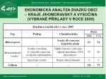 ekonomick anal za svazk obc kraje jihomoravsk a vyso ina vybran p klady v roce 2005