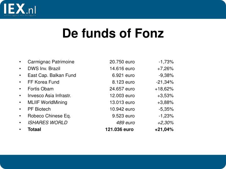 De funds of Fonz