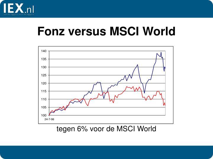 Fonz versus MSCI World