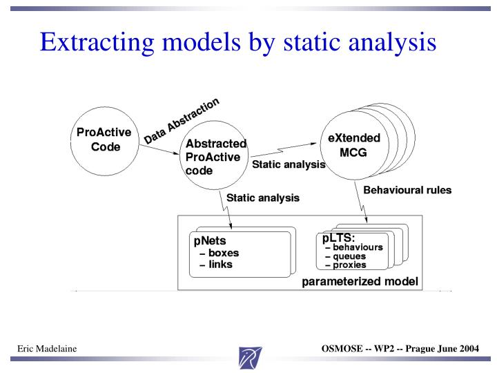 Extracting models by static analysis
