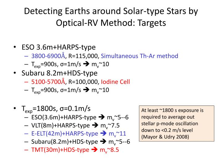 Detecting Earths around Solar-type Stars by Optical-RV