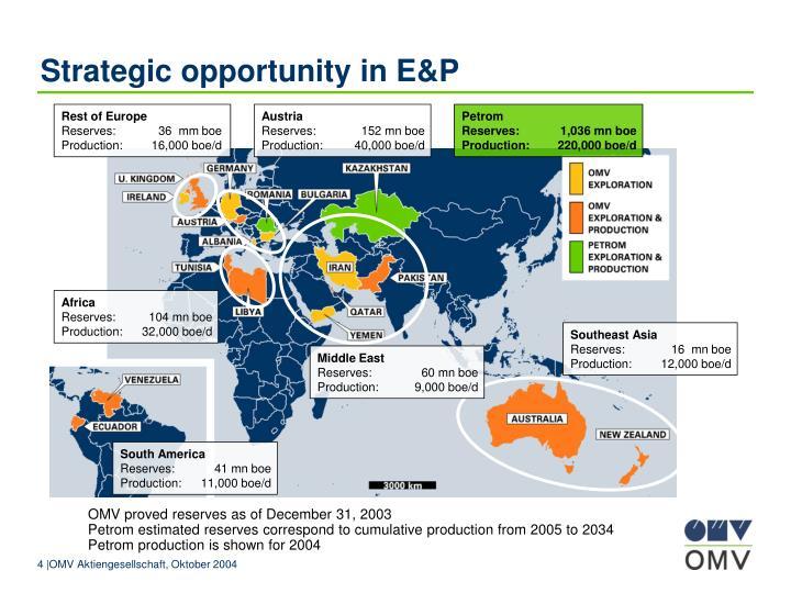 Strategic opportunity in E&P