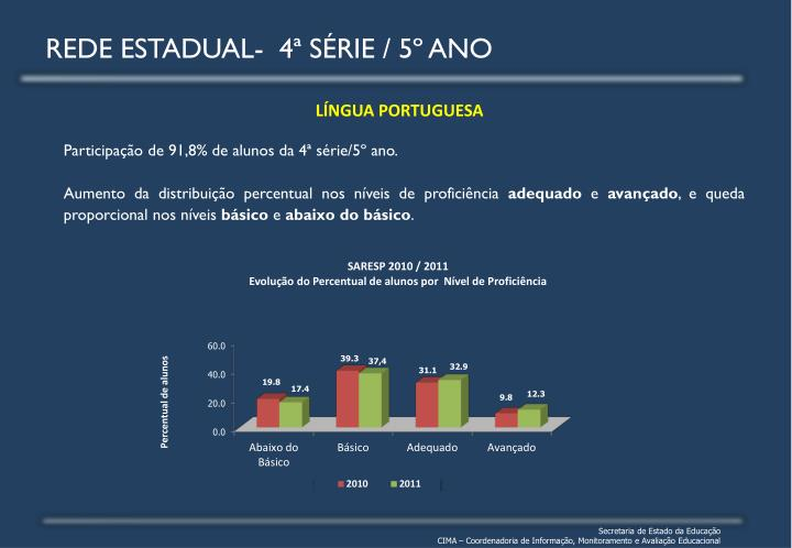 REDE ESTADUAL-  4ª SÉRIE / 5º ANO