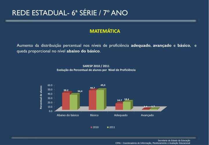 REDE ESTADUAL- 6ª SÉRIE / 7º ANO