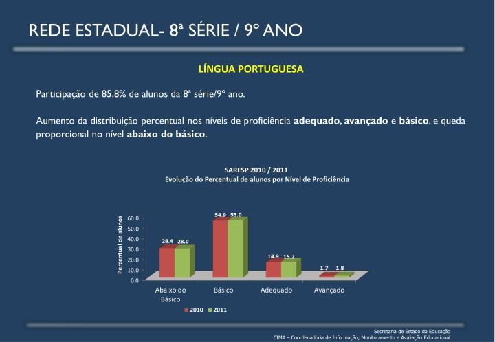 REDE ESTADUAL- 8ª SÉRIE / 9º ANO