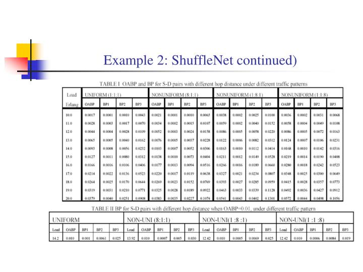 Example 2: ShuffleNet continued)