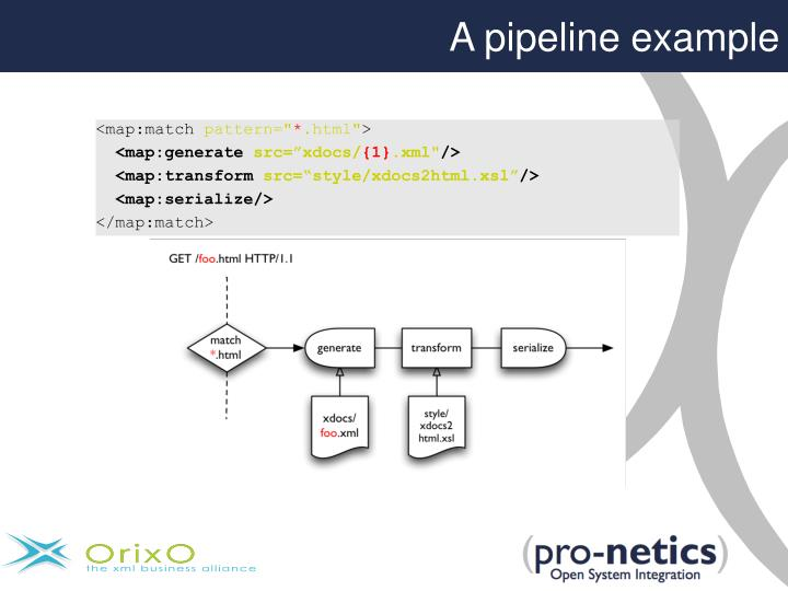 A pipeline example