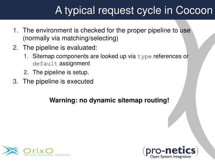 A typical request cycle in Cocoon