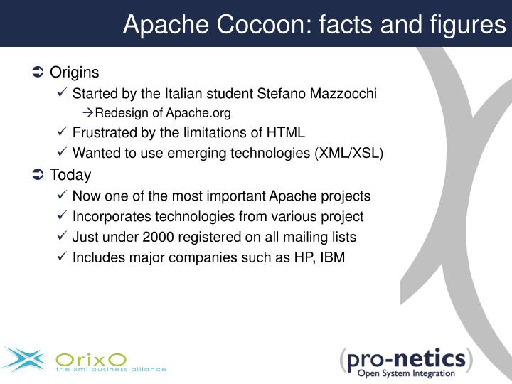 Apache Cocoon: facts and figures