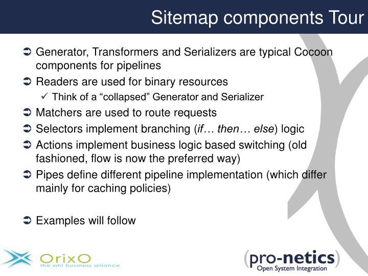Sitemap components Tour