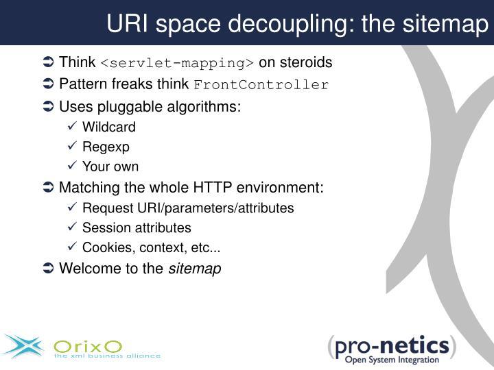 URI space decoupling: the sitemap