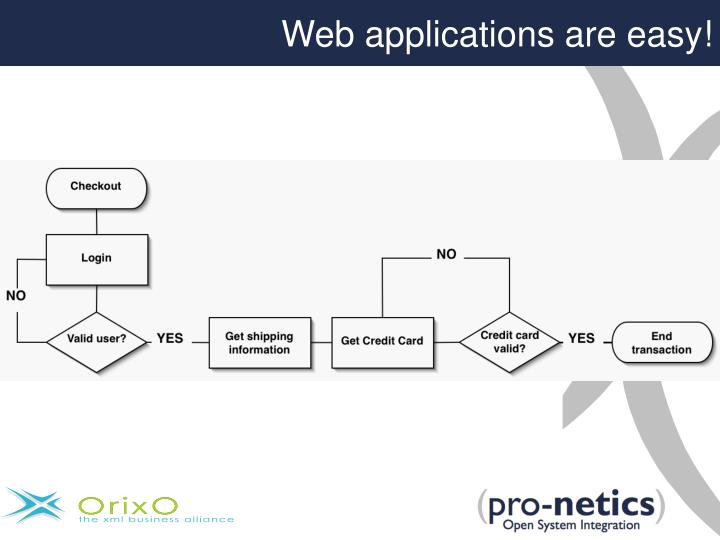 Web applications are easy!