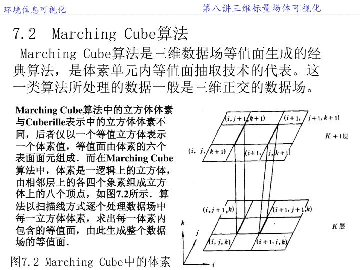 7.2  Marching Cube