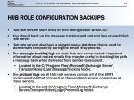 hub role configuration backups