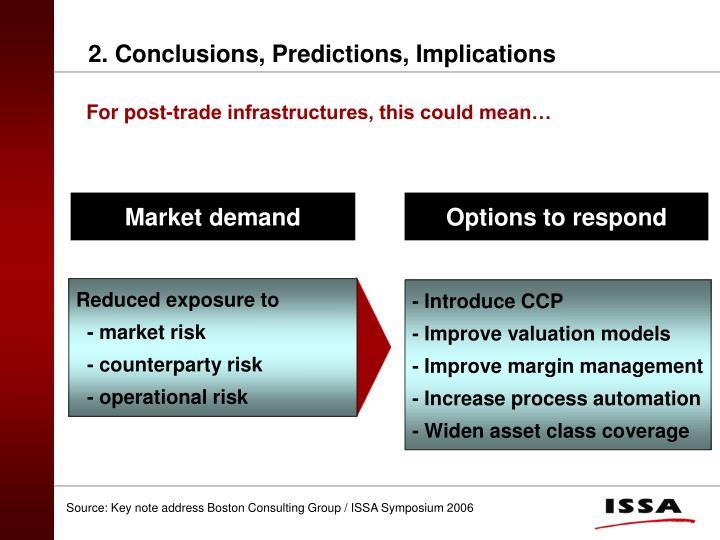 2. Conclusions, Predictions, Implications