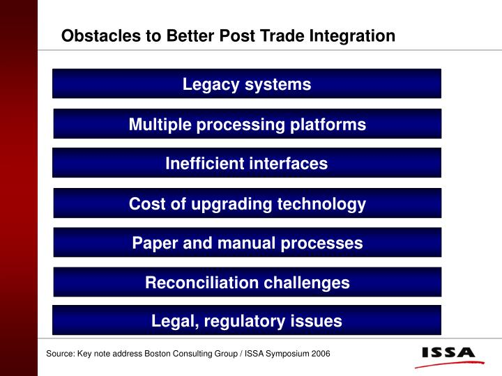 Obstacles to Better Post Trade Integration