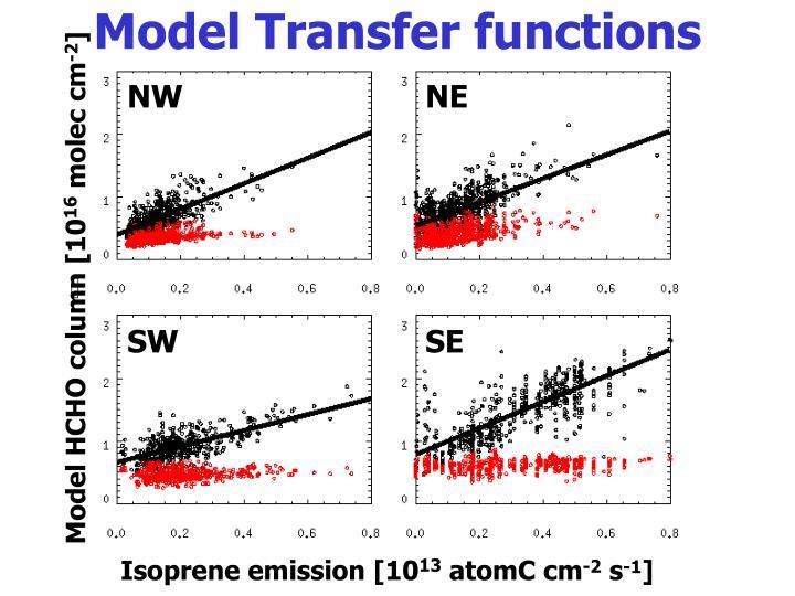 Model Transfer functions