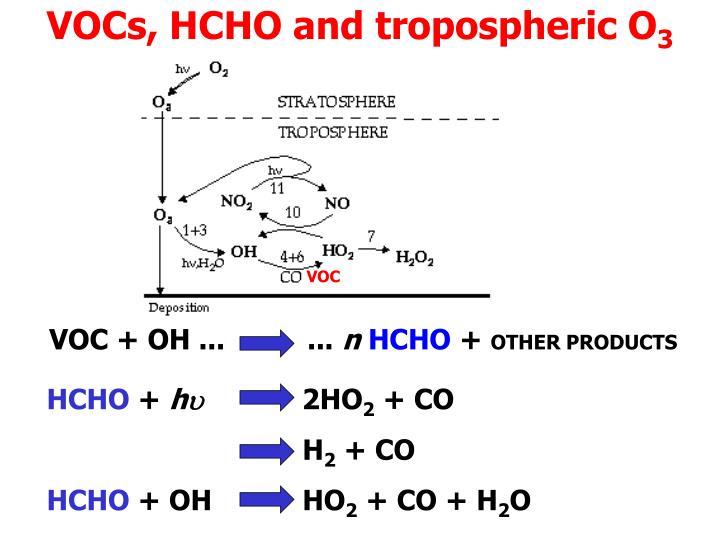 VOCs, HCHO and tropospheric O