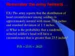 remember the army helmets