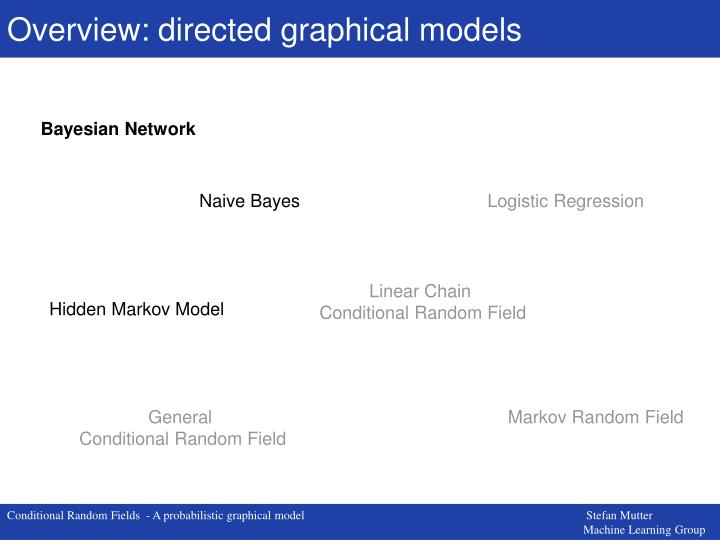 Overview: directed graphical models