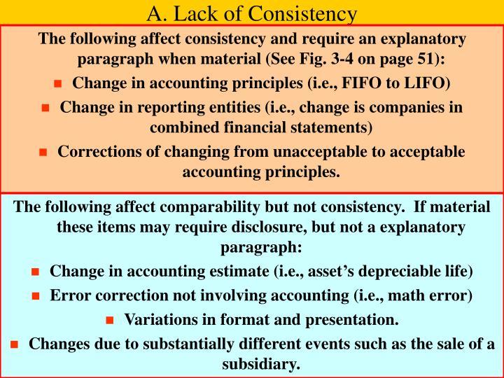 A. Lack of Consistency