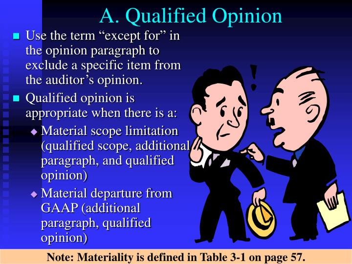 A. Qualified Opinion