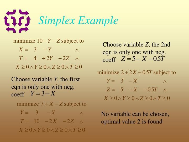 Simplex Example