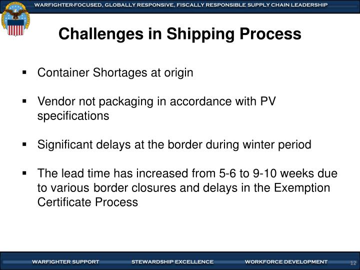 Challenges in Shipping Process