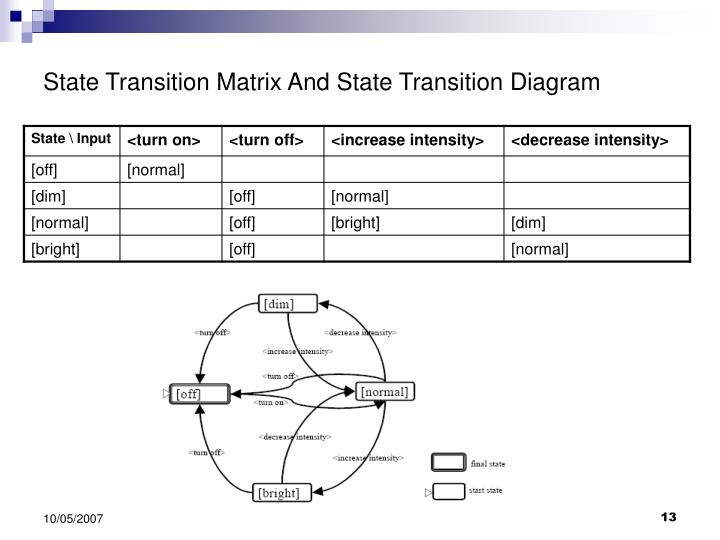 State Transition Matrix And State Transition Diagram