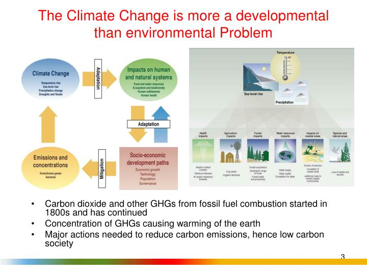 The Climate Change is more a developmental than environmental Problem