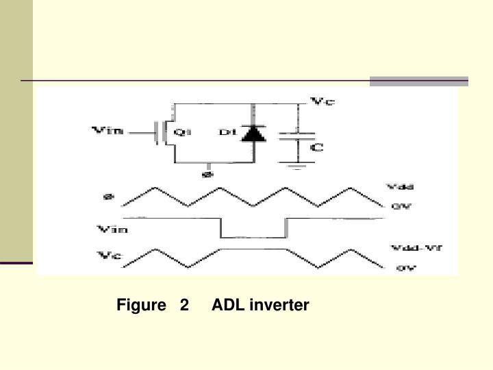Figure   2     ADL inverter