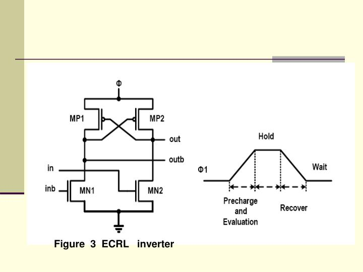 Figure  3  ECRL   inverter