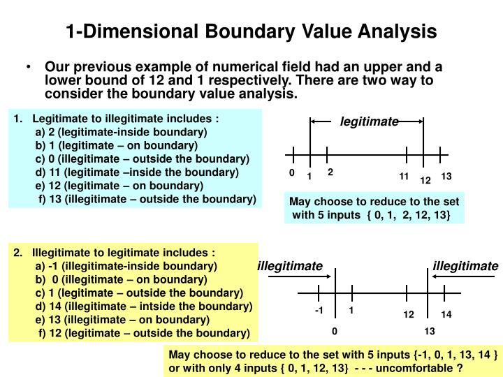 1-Dimensional Boundary Value Analysis