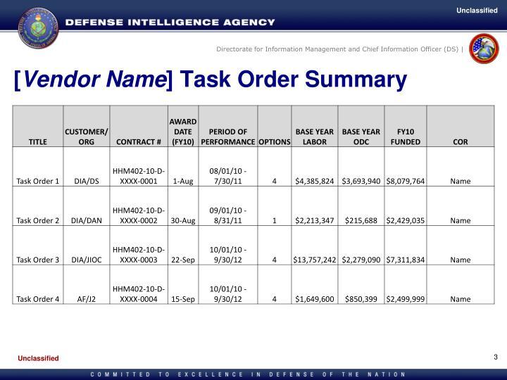 Vendor name task order summary