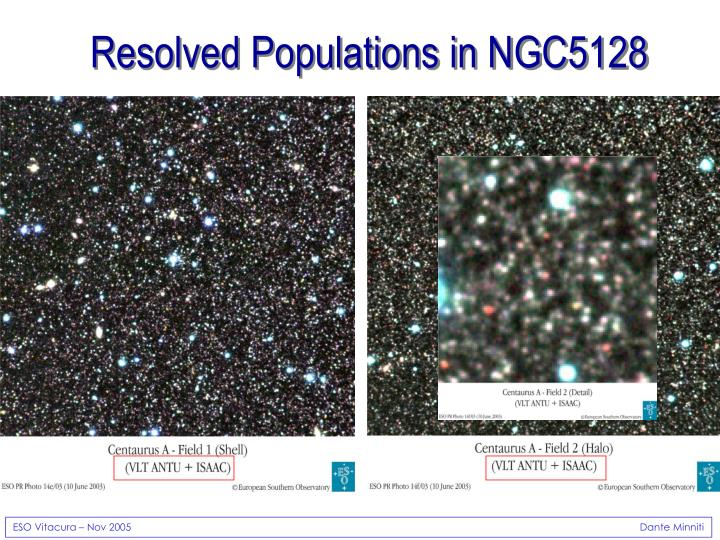 Resolved Populations in NGC5128