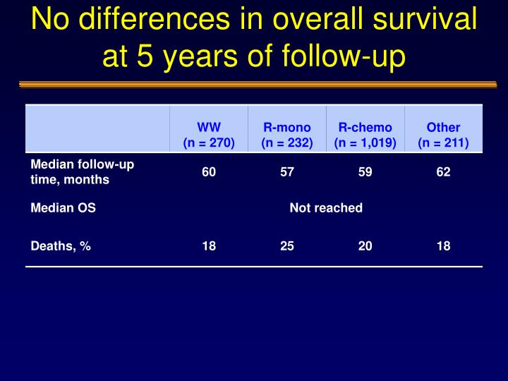 No differences in overall survival