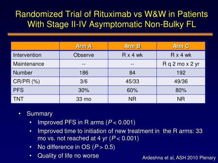 Randomized Trial of Rituximab vs W&W in Patients With Stage II-IV Asymptomatic Non-Bulky FL