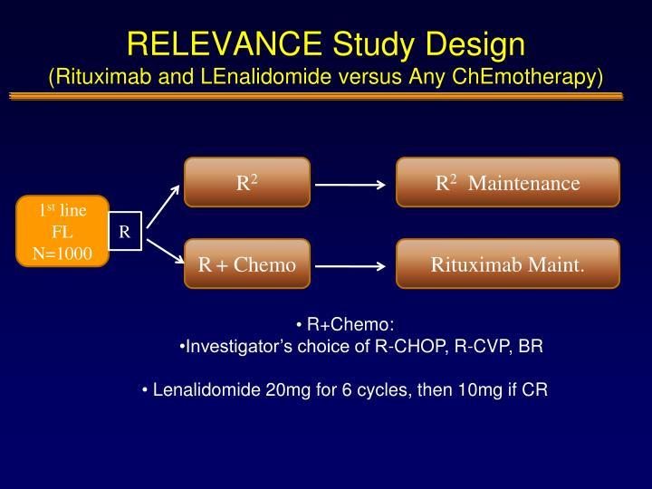 RELEVANCE Study Design
