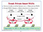 trend private smart wans