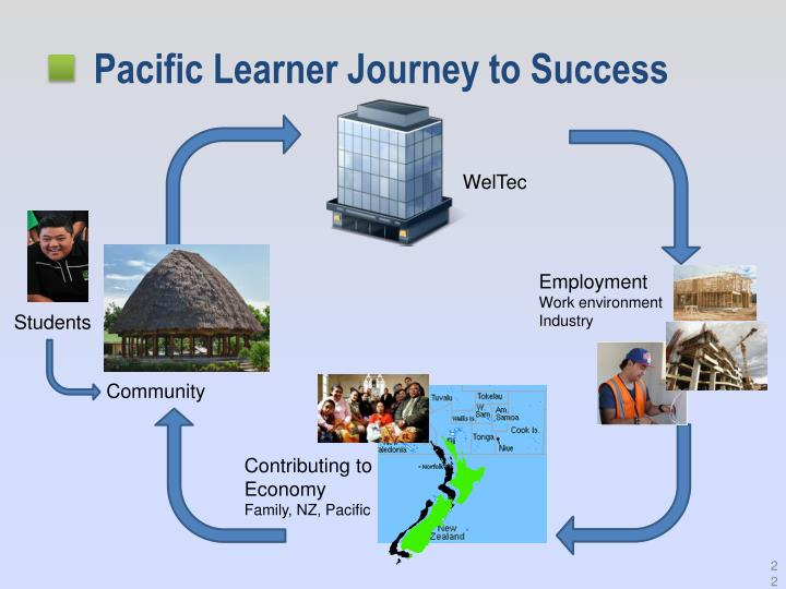Pacific Learner Journey to Success