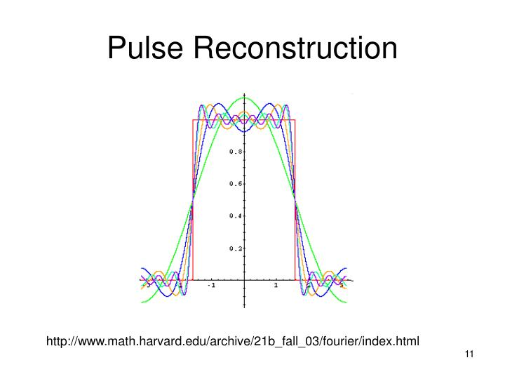 Pulse Reconstruction