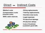 direct vs indirect costs