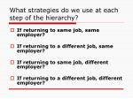 what strategies do we use at each step of the hierarchy