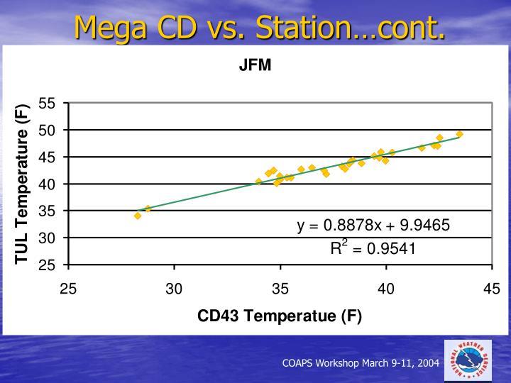Mega CD vs. Station…cont.