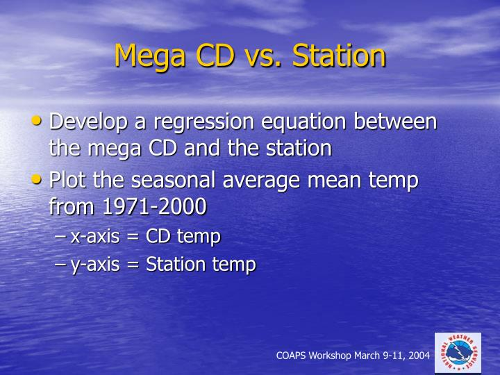 Mega CD vs. Station