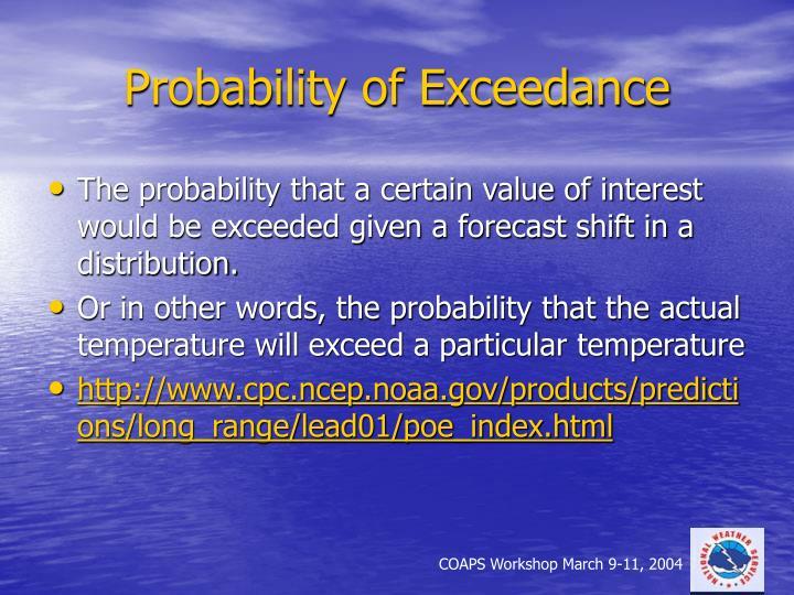 Probability of Exceedance